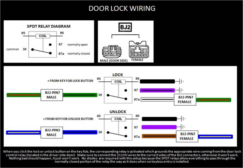 viper 211hv keyless entry install ih8mud forum viper 211hv 1-way keyless entry system wiring diagram at edmiracle.co