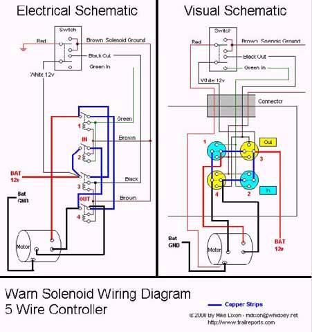 warn m8000 winch wiring schematics free wiring diagram for you \u2022 ramsey winch wiring diagram 12v warn m8000 controller wiring wiring diagram schematics rh 6 5 schlaglicht regional de warn atv winch parts list warn atv winch parts list