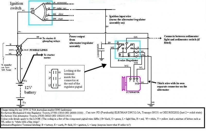 Mitsubishi car alternator wiring diagram the best wiring diagram 2017 wiring diagram mitsubishi l300 diagrams instructions cheapraybanclubmaster Gallery