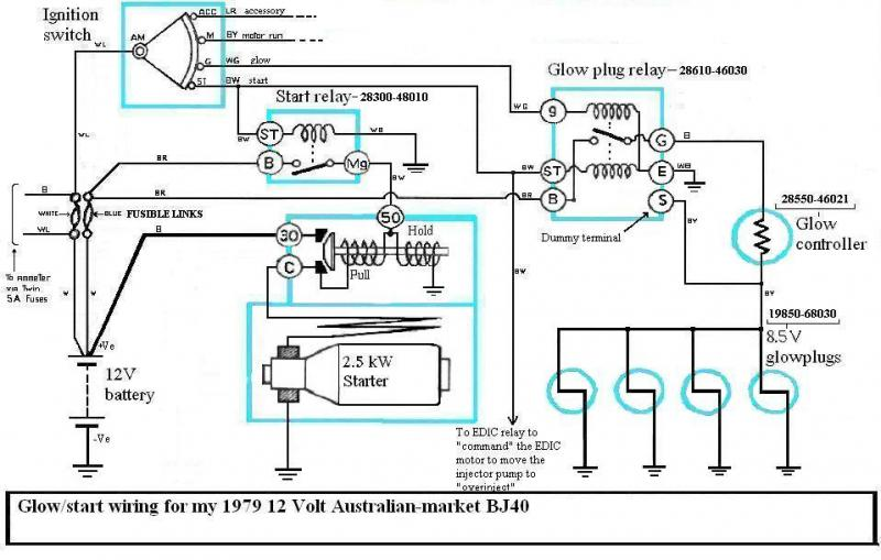 Hj47 Wiring Loom 82 Vs 83