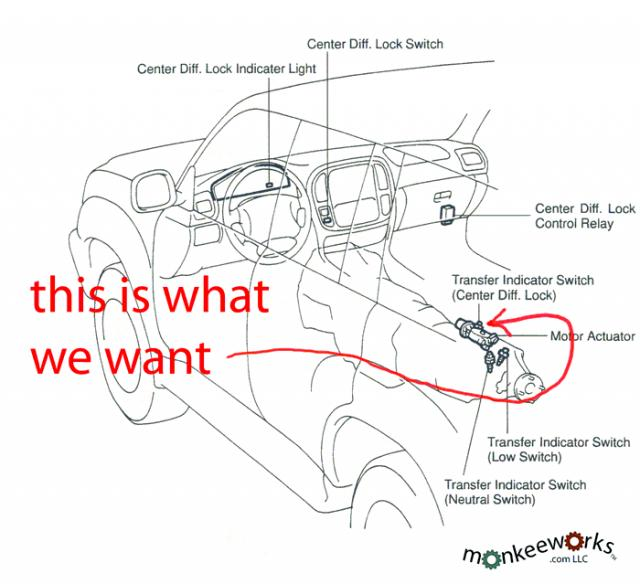 diagram of 4wd  diagram  get free image about wiring diagram