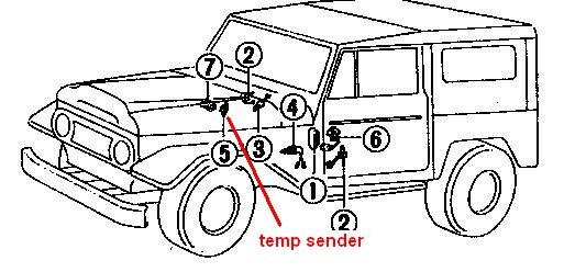 location temp sender 2F FJ40 74.JPG