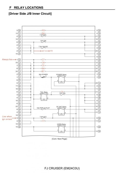 DSJB-Circuits1.jpg