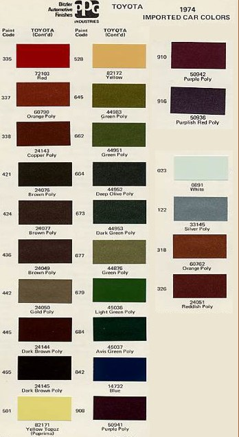 Where To Get Toyota Camry Aerosol Paint Colors